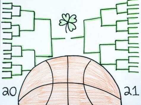 March Madness Miracles